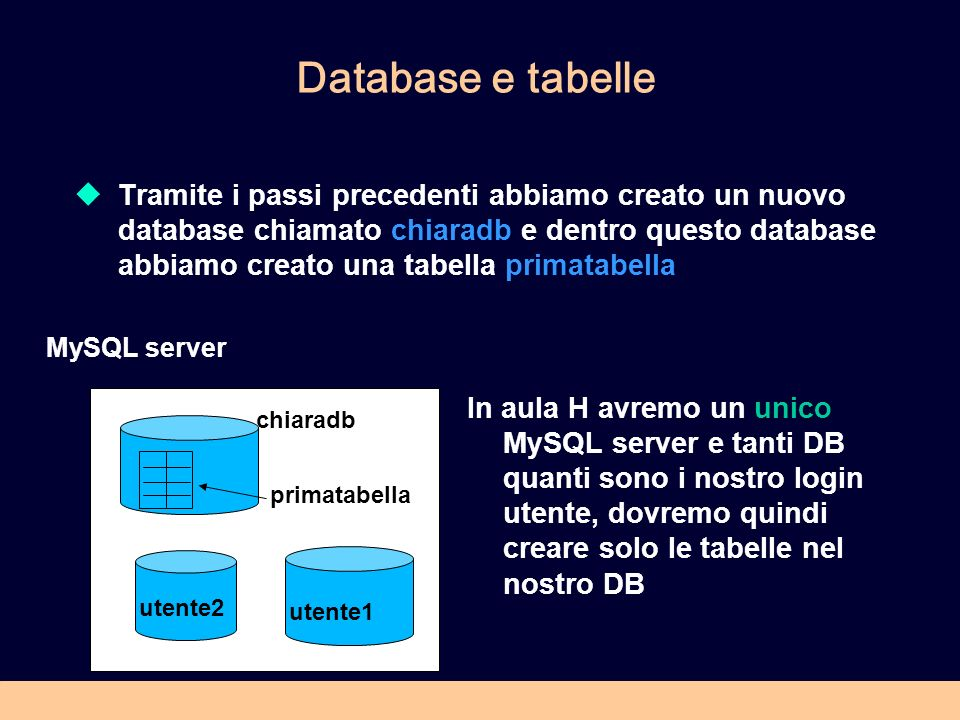 Database e tabelle Tramite i passi precedenti abbiamo creato un nuovo database chiamato chiaradb e dentro questo database abbiamo creato una tabella p