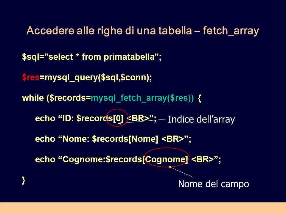 Accedere alle righe di una tabella – fetch_array $sql=