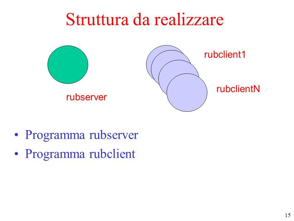 15 rubserver rubclient1 rubclientN Struttura da realizzare Programma rubserver Programma rubclient