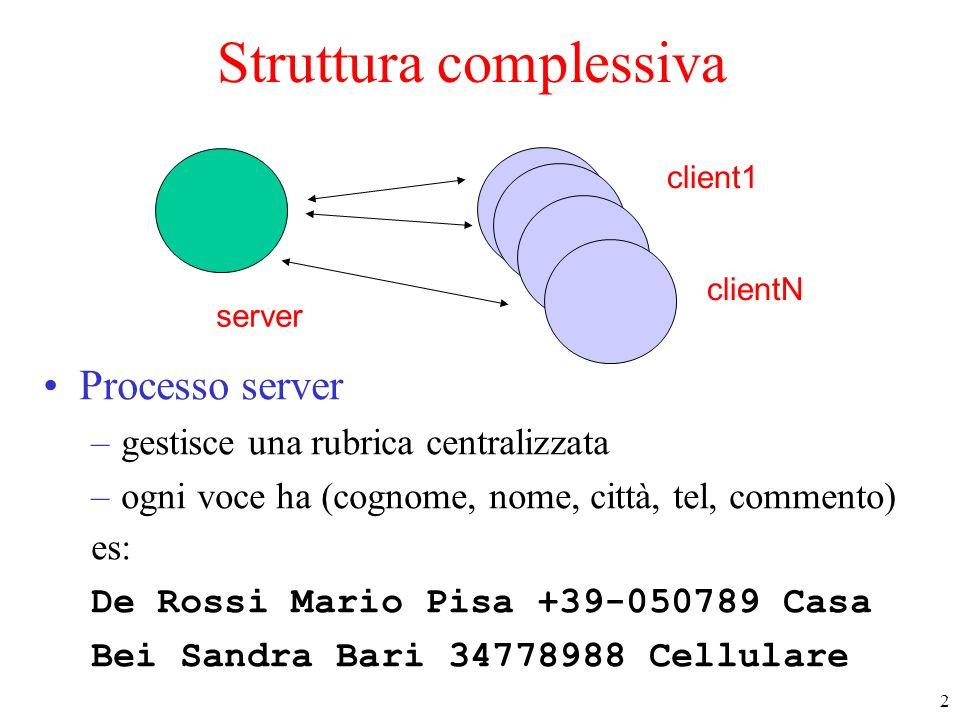 2 server client1 clientN Struttura complessiva Processo server –gestisce una rubrica centralizzata –ogni voce ha (cognome, nome, città, tel, commento)