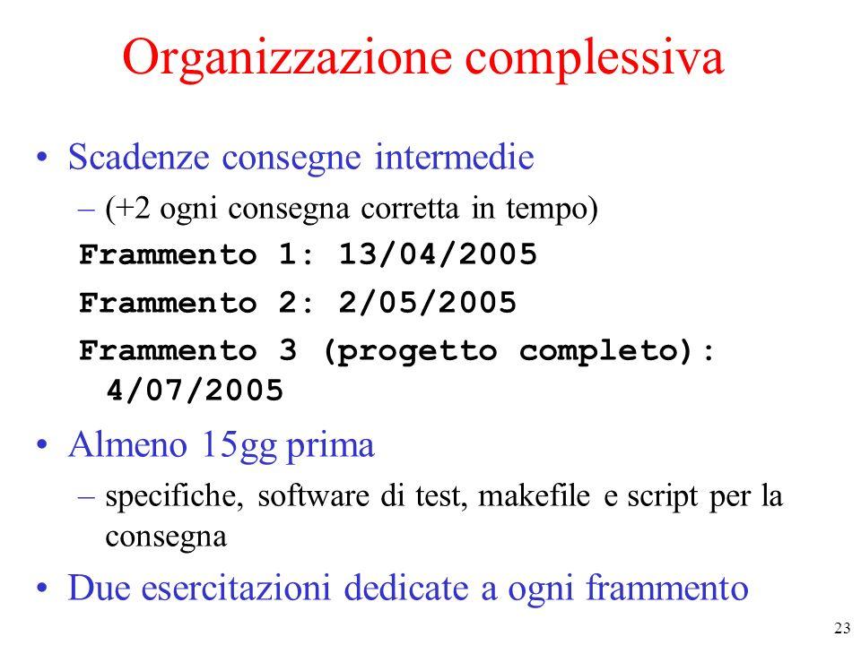 23 Organizzazione complessiva Scadenze consegne intermedie –(+2 ogni consegna corretta in tempo) Frammento 1: 13/04/2005 Frammento 2: 2/05/2005 Framme