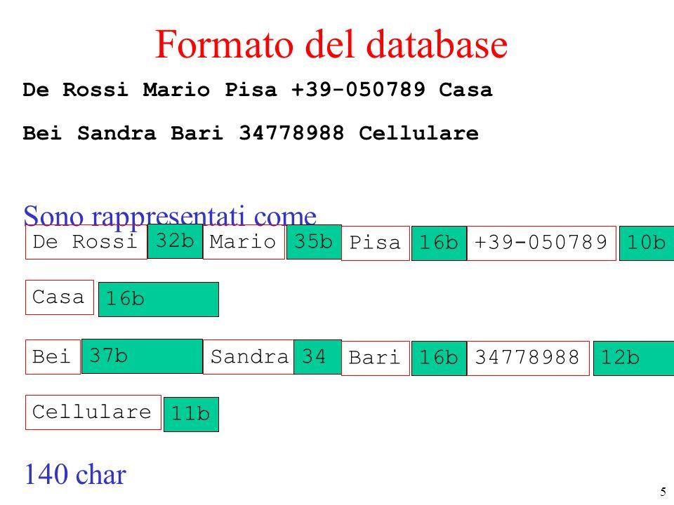5 Formato del database De Rossi Mario Pisa +39-050789 Casa Bei Sandra Bari 34778988 Cellulare Sono rappresentati come 140 char MarioDe Rossi35b 32b Pi