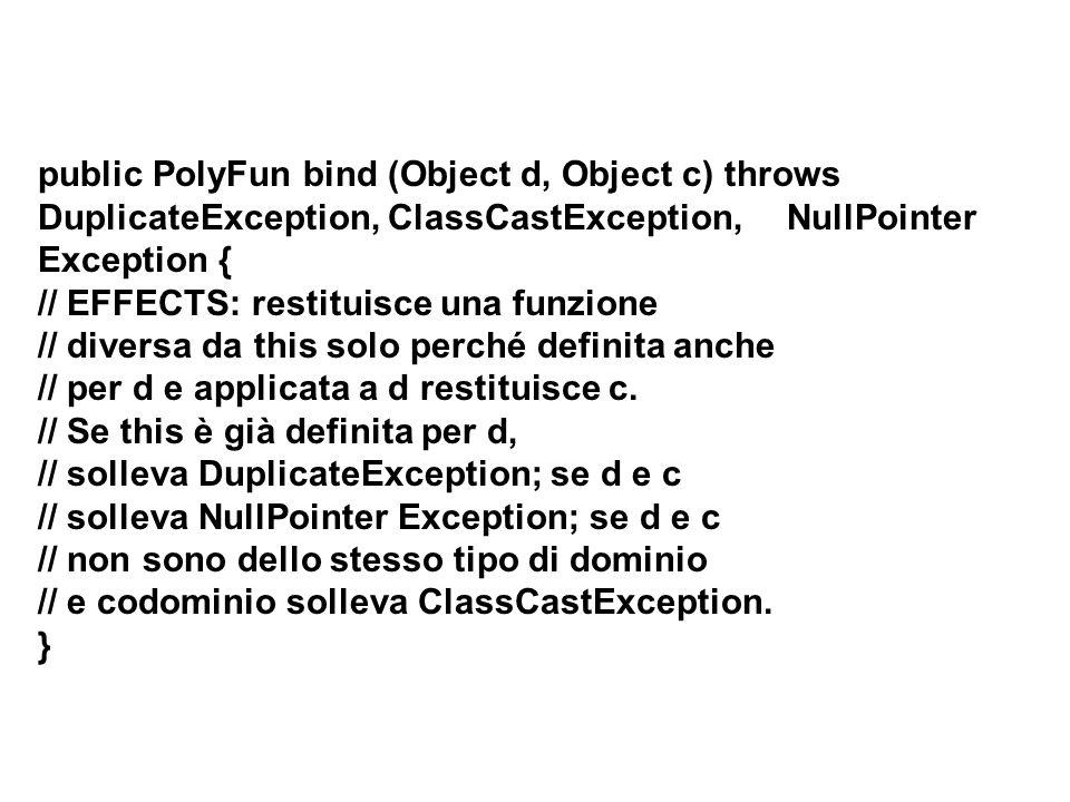 SubPolyFun, bind // metodo overriden public PolyFun bind (Object d, Object c) throw DuplicateException, ClassCastException // REQUIRES: d deve essere un sottotipo di // Comparable.