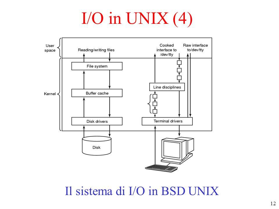 12 I/O in UNIX (4) Il sistema di I/O in BSD UNIX