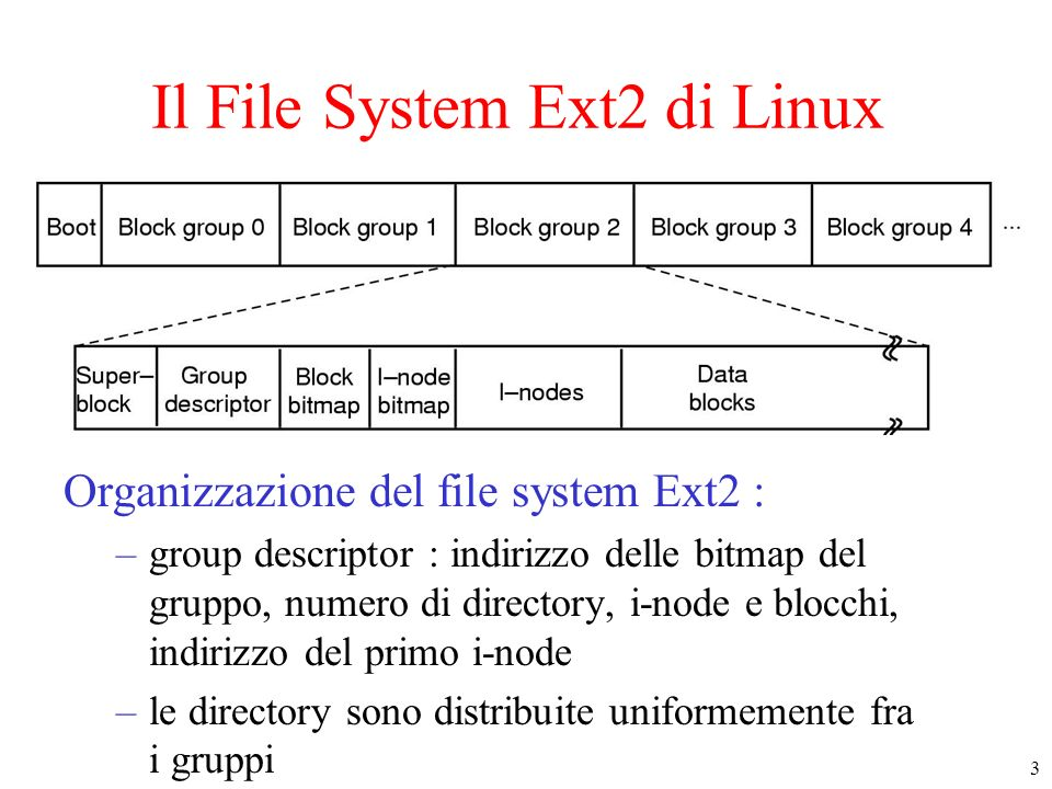 4 Network File System (NFS) (1) Esempi di mounting di file system remoti