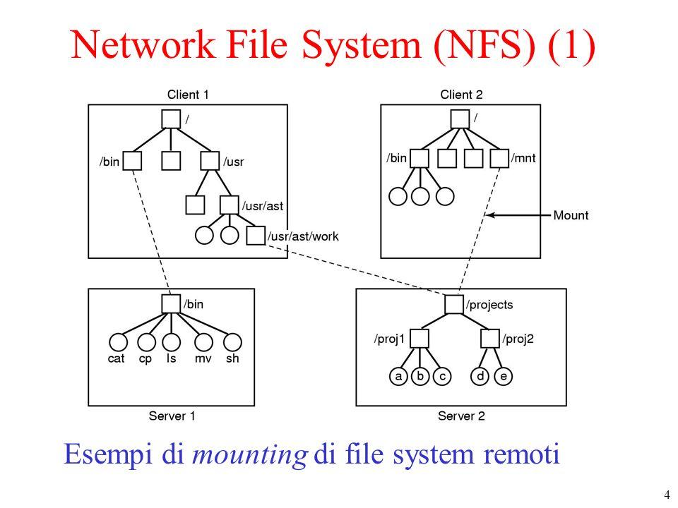5 Network File System (NFS) (2) The NFS layer structure. La struttura del livello NFS