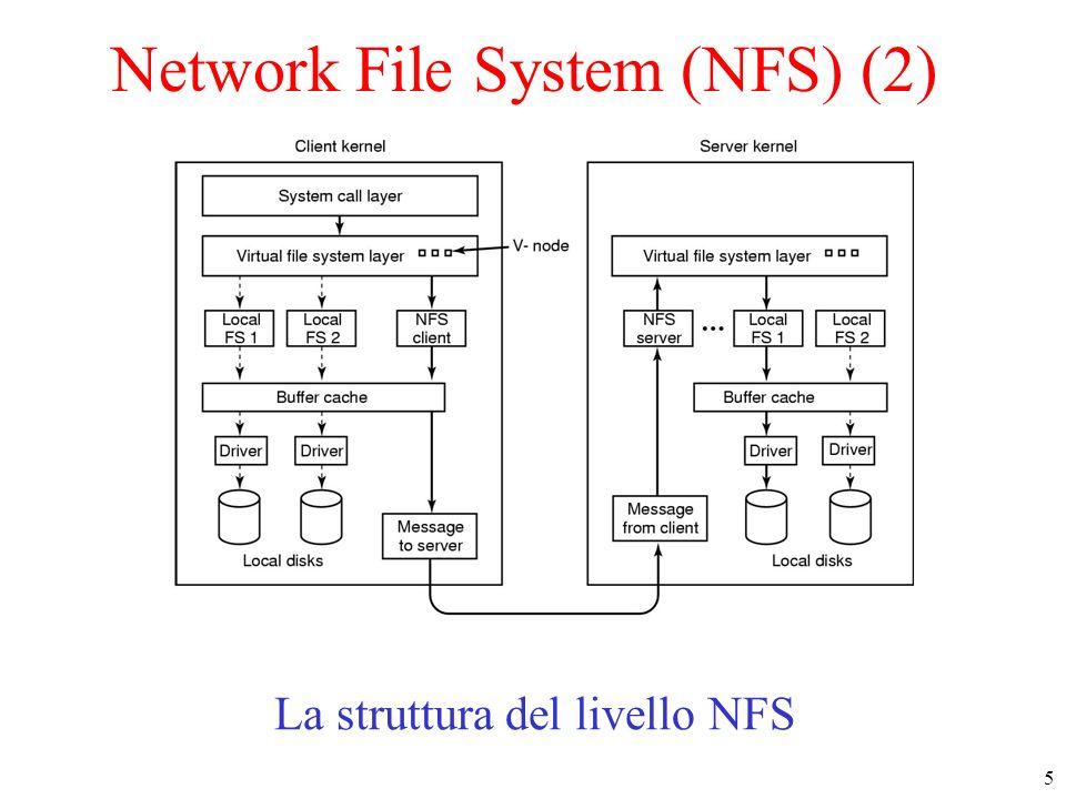 6 Il file system di UNIX (4) Alcune directory fondamentali per la maggior parte dei sistemi UNIX