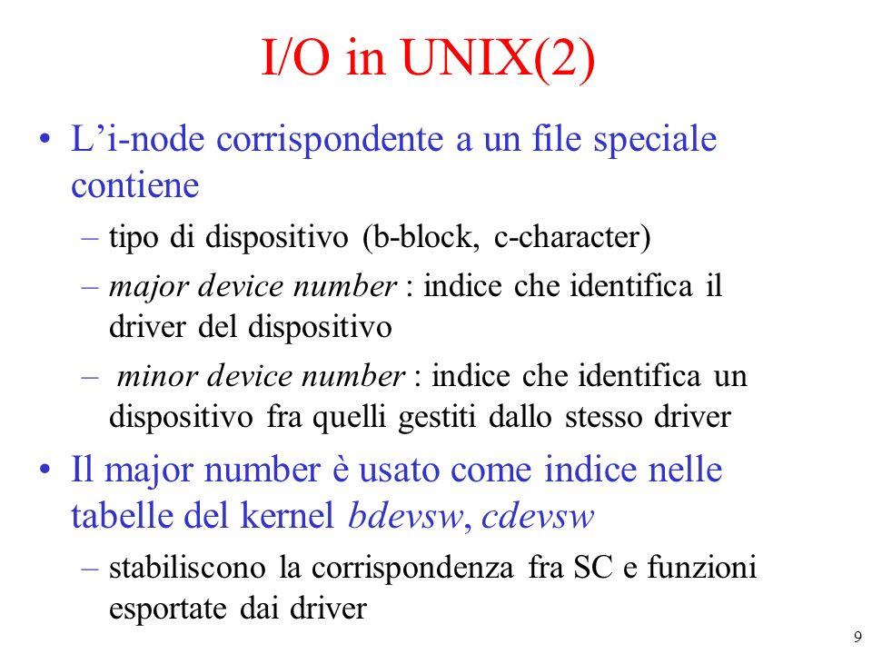 10 I/O in UNIX(3) Alcuni dei campi di una tipica tabella cdevsw