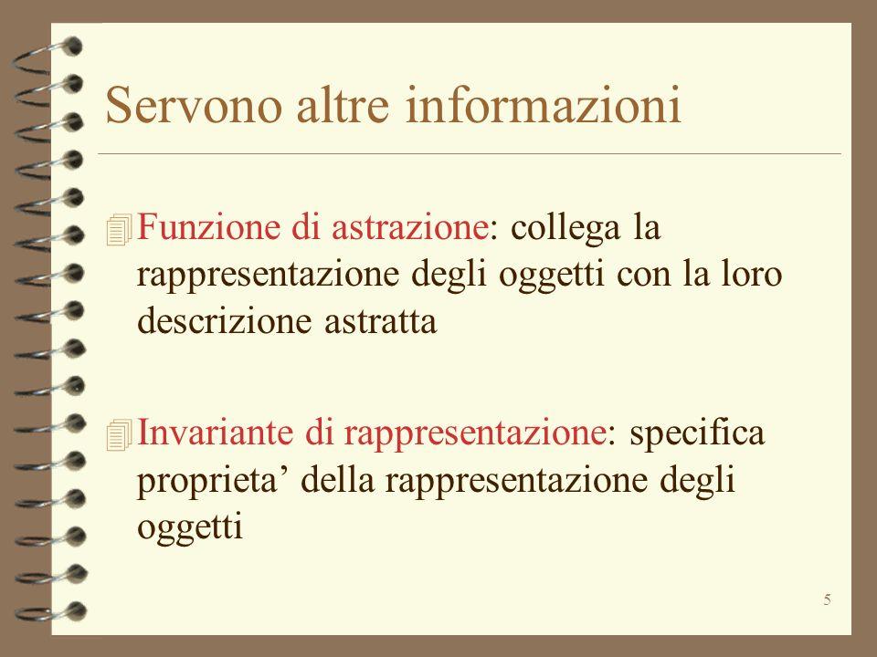 5 Servono altre informazioni 4 Funzione di astrazione: collega la rappresentazione degli oggetti con la loro descrizione astratta 4 Invariante di rappresentazione: specifica proprieta della rappresentazione degli oggetti