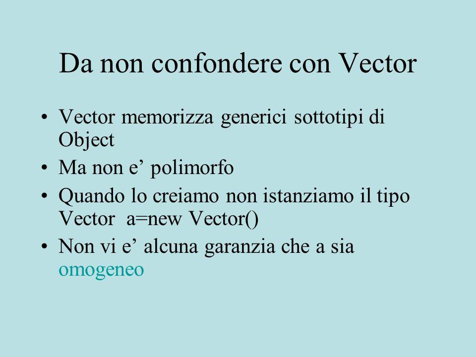 Da non confondere con Vector Vector memorizza generici sottotipi di Object Ma non e polimorfo Quando lo creiamo non istanziamo il tipo Vector a=new Vector() Non vi e alcuna garanzia che a sia omogeneo