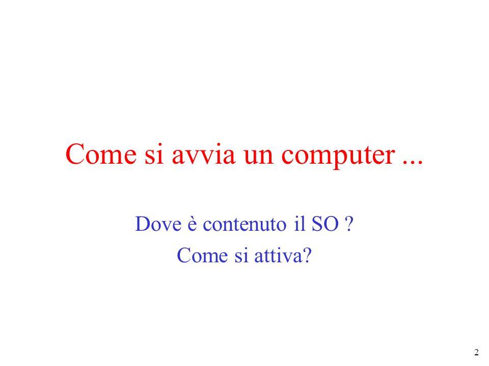 2 Come si avvia un computer... Dove è contenuto il SO Come si attiva