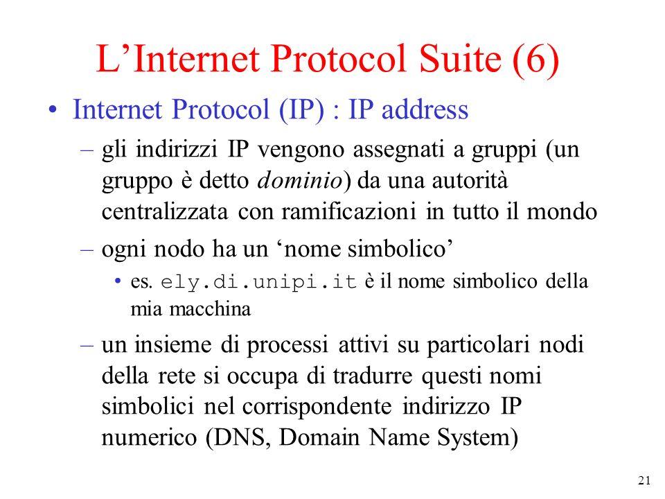 21 LInternet Protocol Suite (6) Internet Protocol (IP) : IP address –gli indirizzi IP vengono assegnati a gruppi (un gruppo è detto dominio) da una autorità centralizzata con ramificazioni in tutto il mondo –ogni nodo ha un nome simbolico es.
