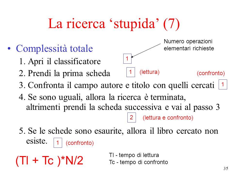 35 La ricerca stupida (7) Complessità totale 1. Apri il classificatore 2. Prendi la prima scheda 3. Confronta il campo autore e titolo con quelli cerc
