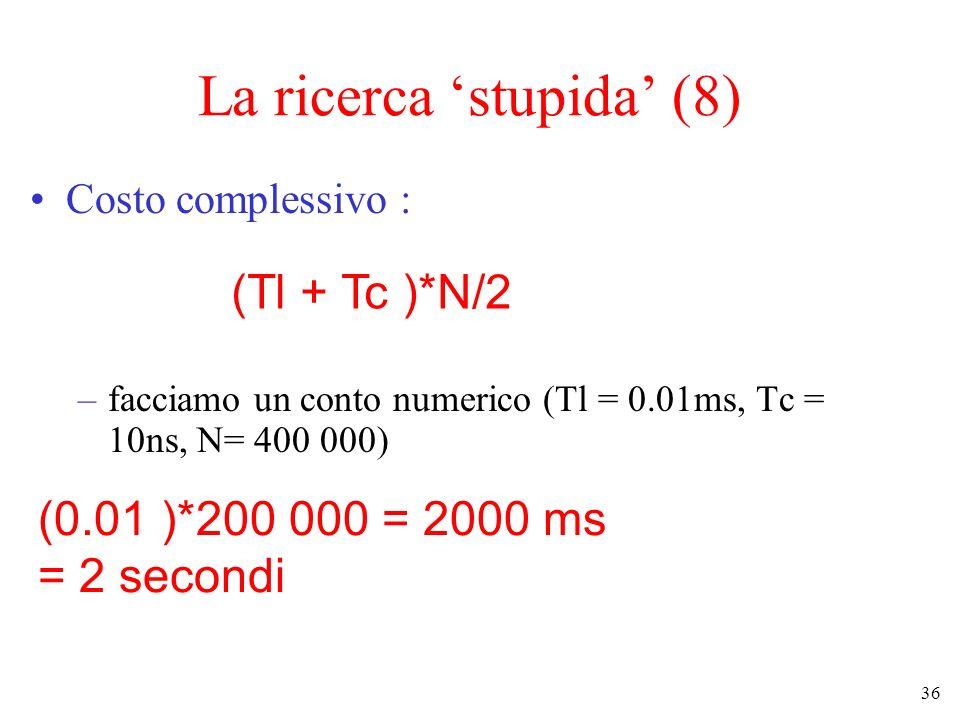 36 La ricerca stupida (8) Costo complessivo : –facciamo un conto numerico (Tl = 0.01ms, Tc = 10ns, N= 400 000) (Tl + Tc )*N/2 (0.01 )*200 000 = 2000 ms = 2 secondi