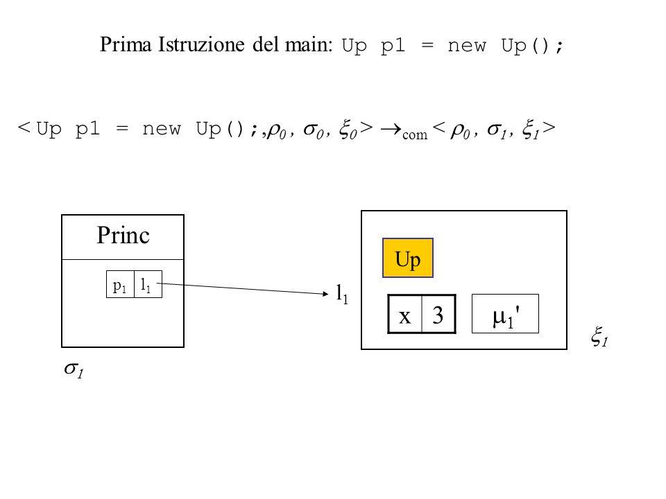 Prima Istruzione del main: Up p1 = new Up(); com l1l1 Princ l1l1 p1p1 Up x3