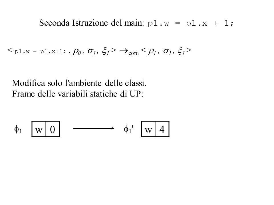 Seconda Istruzione del main: p1.w = p1.x + 1; com Modifica solo l'ambiente delle classi. Frame delle variabili statiche di UP: 1 w0 1 ' w4
