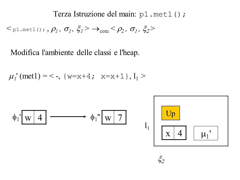 Terza Istruzione del main: p1.met1(); com Modifica l'ambiente delle classi e l'heap. ' (met1) = l1l1 ' Up 1 ' w4 1 '' w7 x4