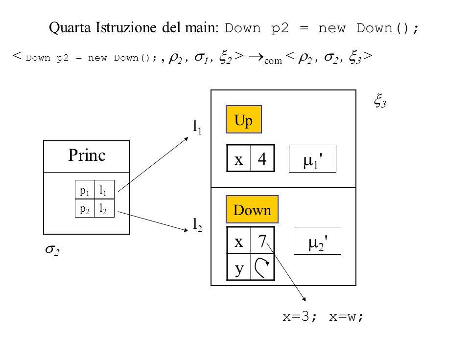 Quarta Istruzione del main: Down p2 = new Down(); com l2l2 Down l1l1 Up Princ l1l1 p1p1 l2l2 p2p2 x7 y x4 x=3; x=w;