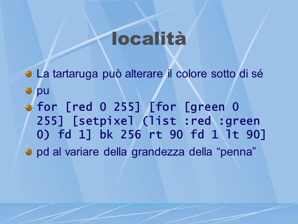 località La tartaruga può alterare il colore sotto di sé pu for [red 0 255] [for [green 0 255] [setpixel (list :red :green 0) fd 1] bk 256 rt 90 fd 1 lt 90] pd al variare della grandezza della penna