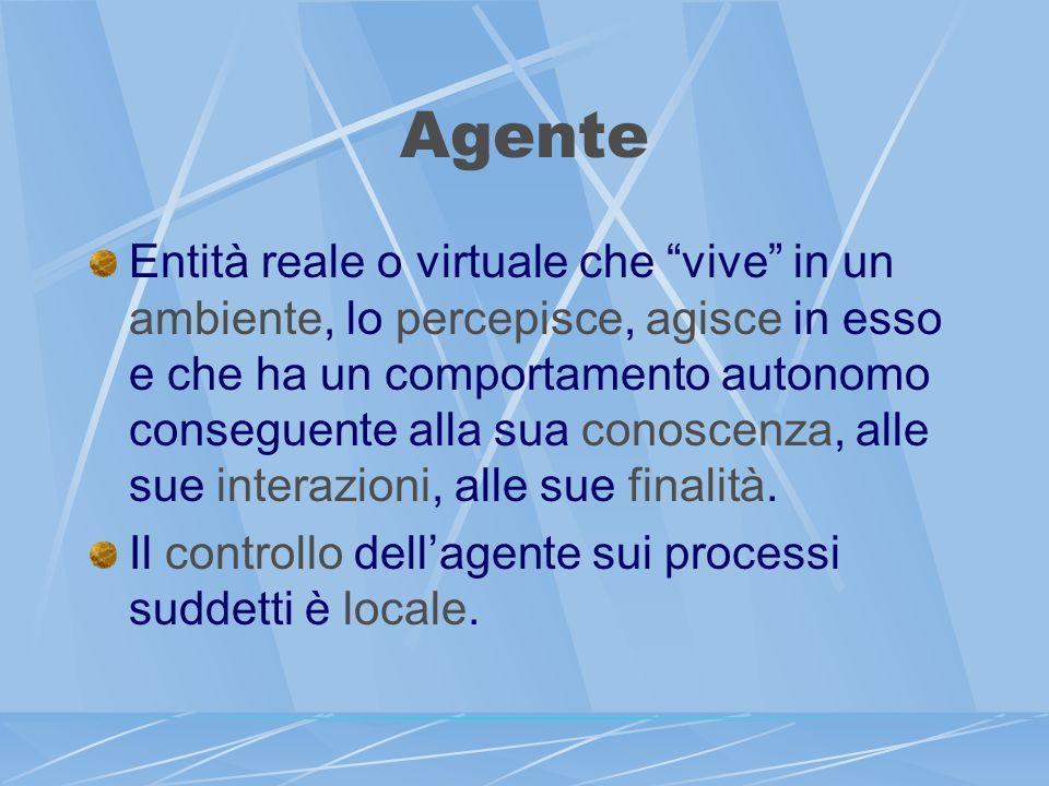 Agente Entità reale o virtuale che vive in un ambiente, lo percepisce, agisce in esso e che ha un comportamento autonomo conseguente alla sua conoscenza, alle sue interazioni, alle sue finalità.