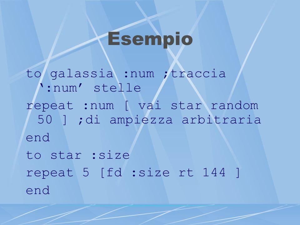 Esempio to galassia :num ;traccia :num stelle repeat :num [ vai star random 50 ] ;di ampiezza arbitraria end to star :size repeat 5 [fd :size rt 144 ] end