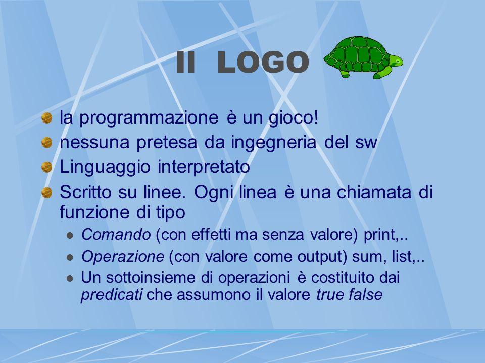 Il LOGO la programmazione è un gioco.