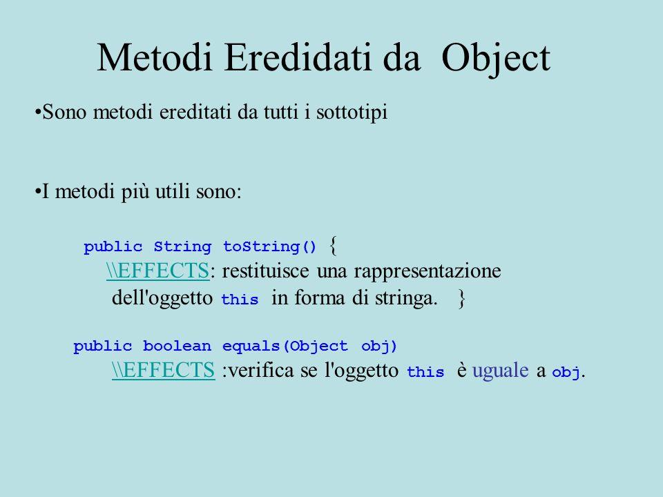 Commenti a toString() La definizione del metodo nella classe Object restituisce una stringa che contiene il nome della classe dell oggetto su cui il metodo è invocato ed una rappresentazione esadecimale del codice hash dell oggetto (indirizzo in memoria dell oggetto).