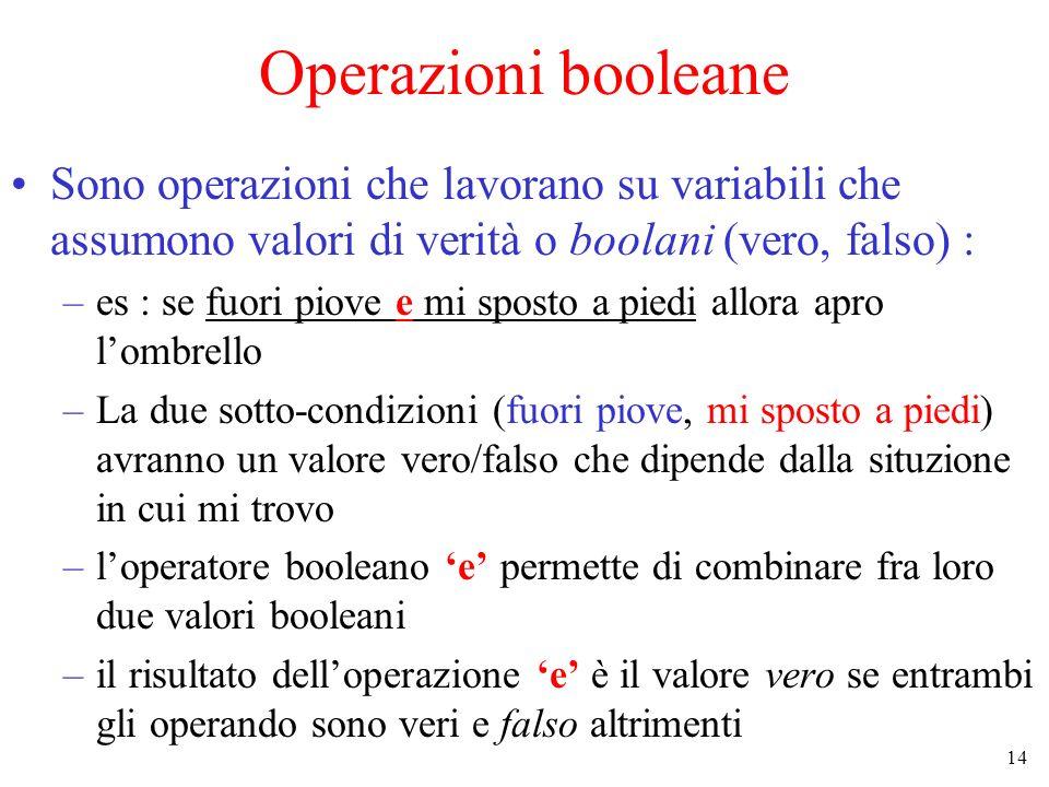14 Operazioni booleane Sono operazioni che lavorano su variabili che assumono valori di verità o boolani (vero, falso) : –es : se fuori piove e mi spo