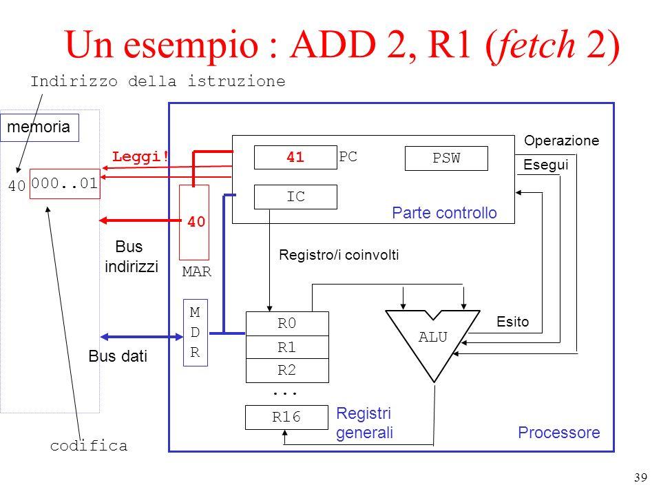 39 Un esempio : ADD 2, R1 (fetch 2) Processore Parte controllo 41 IC PSW R0 R1 R2... R16 Registri generali ALU Operazione Esegui Esito MDRMDR Bus dati