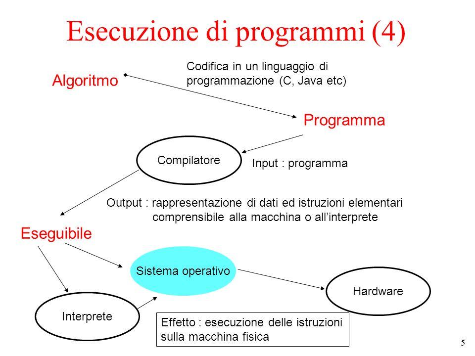 5 Esecuzione di programmi (4) Algoritmo Codifica in un linguaggio di programmazione (C, Java etc) Programma Compilatore Input : programma Output : rap