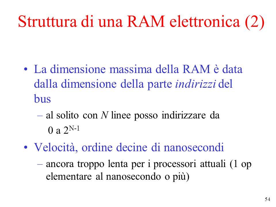 54 Struttura di una RAM elettronica (2) La dimensione massima della RAM è data dalla dimensione della parte indirizzi del bus –al solito con N linee p