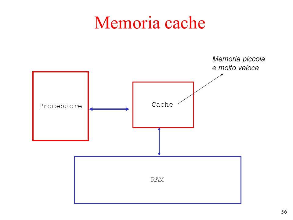 56 Memoria cache Processore Cache Memoria piccola e molto veloce RAM