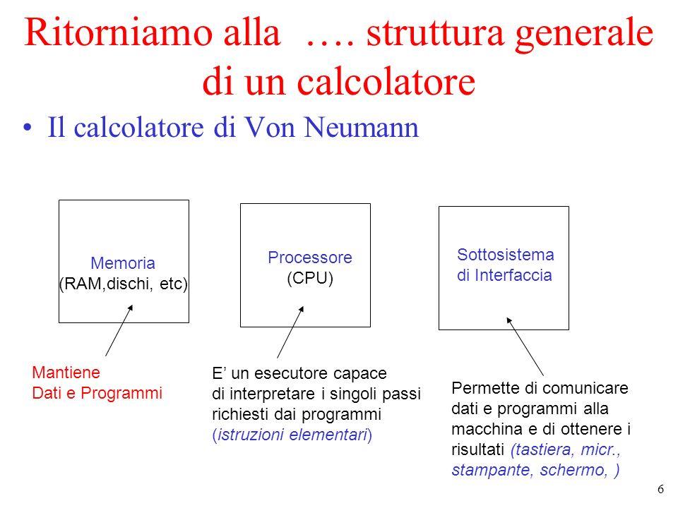 6 Ritorniamo alla …. struttura generale di un calcolatore Il calcolatore di Von Neumann Memoria (RAM,dischi, etc) Mantiene Dati e Programmi Processore
