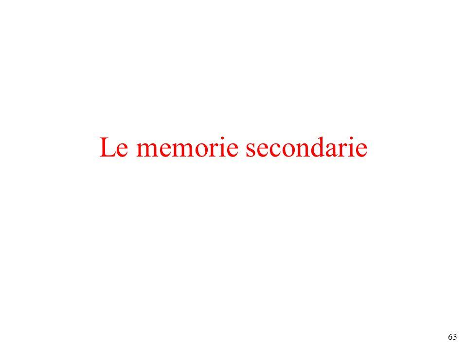 63 Le memorie secondarie