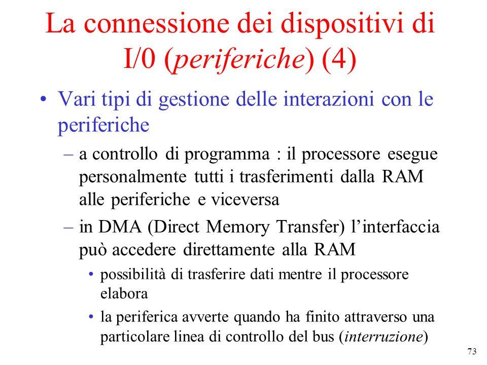 73 La connessione dei dispositivi di I/0 (periferiche) (4) Vari tipi di gestione delle interazioni con le periferiche –a controllo di programma : il p