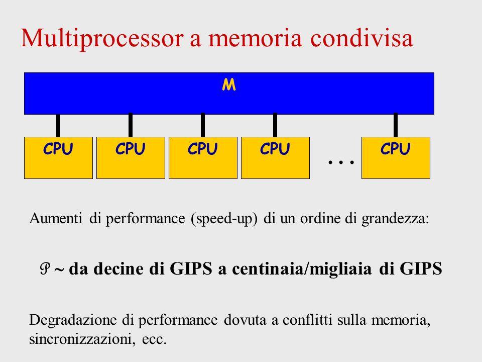 Multiprocessor a memoria condivisa M CPU M... Aumenti di performance (speed-up) di un ordine di grandezza: P da decine di GIPS a centinaia/migliaia di