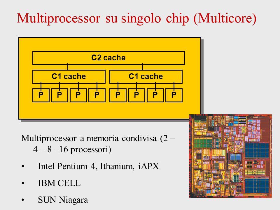 Multiprocessor su singolo chip (Multicore) C1 cache PPPP PPPP C2 cache Multiprocessor a memoria condivisa (2 – 4 – 8 –16 processori) Intel Pentium 4,