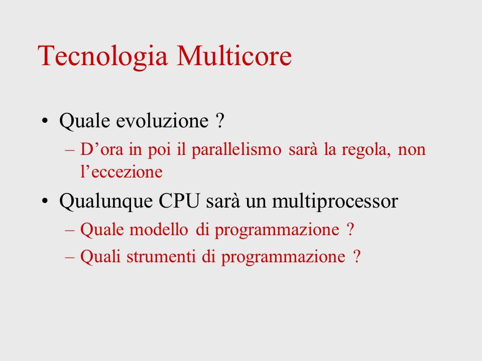 Tecnologia Multicore Quale evoluzione ? –Dora in poi il parallelismo sarà la regola, non leccezione Qualunque CPU sarà un multiprocessor –Quale modell