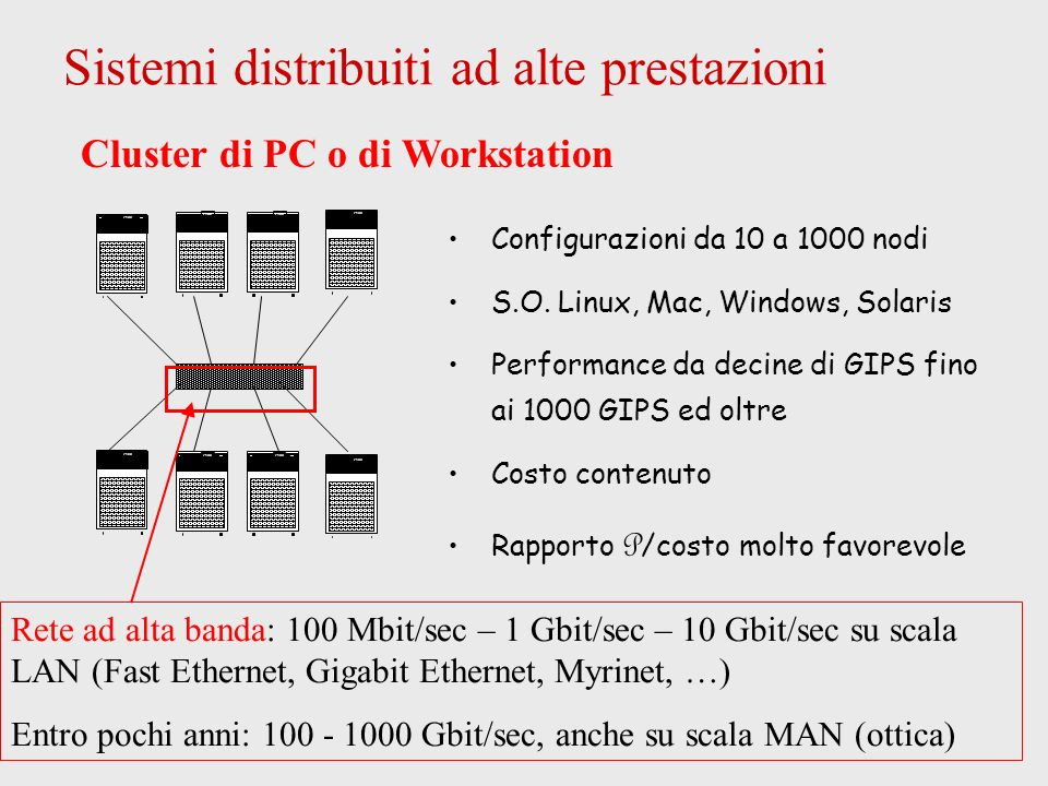 Sistemi distribuiti ad alte prestazioni Cluster di PC o di Workstation 2100 Configurazioni da 10 a 1000 nodi S.O. Linux, Mac, Windows, Solaris Perform