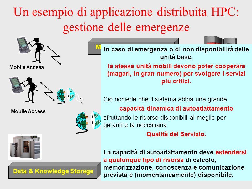 Un esempio di applicazione distribuita HPC: gestione delle emergenze Visualising Mobile Access Mainframe + PC-Cluster Data & Knowledge Storage La gest