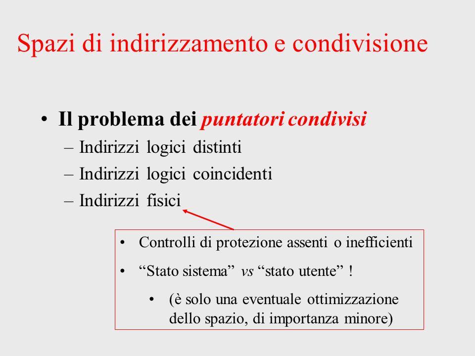 Spazi di indirizzamento e condivisione Il problema dei puntatori condivisi –Indirizzi logici distinti –Indirizzi logici coincidenti –Indirizzi fisici