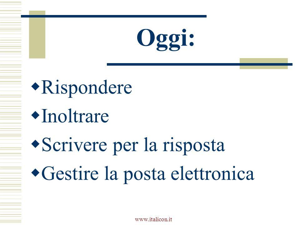 www.italicon.it Oggi: Rispondere Inoltrare Scrivere per la risposta Gestire la posta elettronica