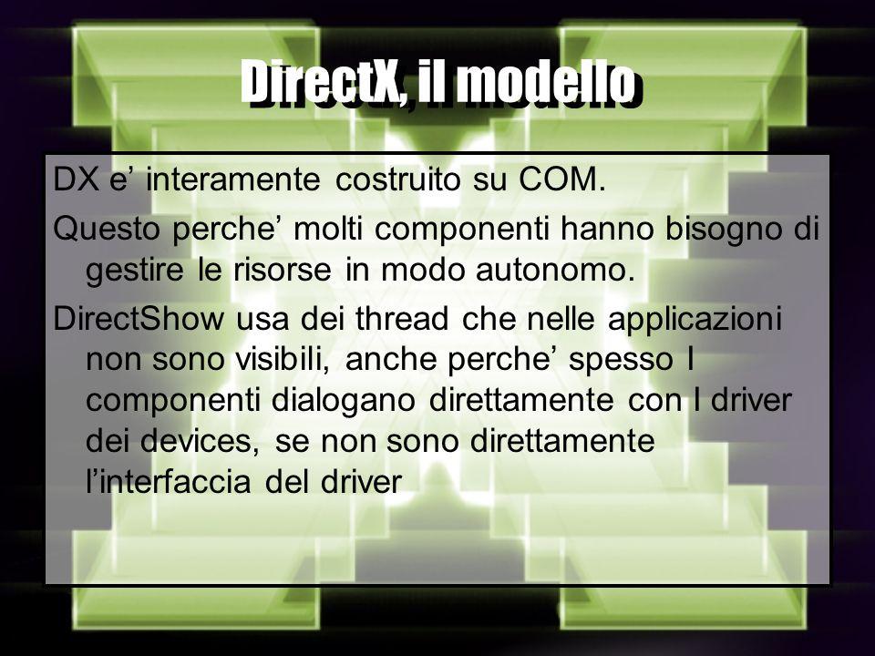 DirectX, il modello DX e interamente costruito su COM.