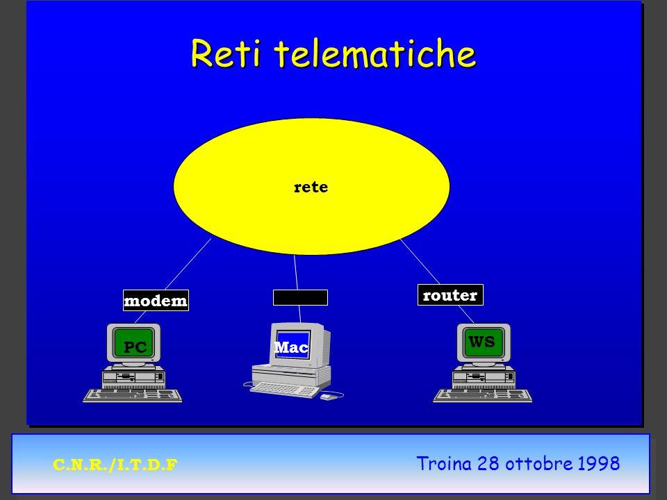 C.N.R./I.T.D.F Troina 28 ottobre 1998 Reti telematiche rete modem router MacPC WS