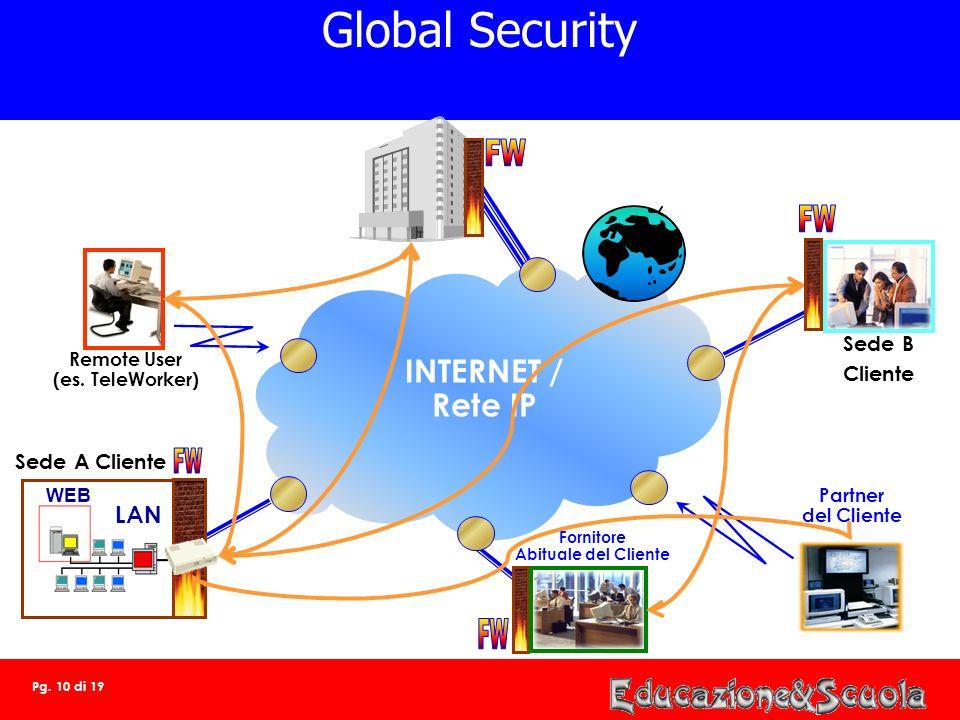 Pg. 9 di 19 Le prestazioni FIREWALL su Router Connessione IP (fino a 2mbits) Security News WEB INTERNO LAN Security Management Center Security News Se