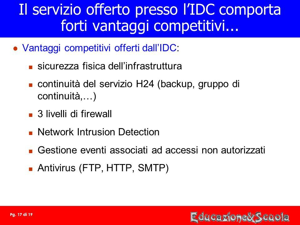 Pg. 16 di 19 REALIZZAZIONE Connettività Firewall management VPN sicure verso IDCVPN sicure Site-to-Site Portale Basic FBM Applicativi Evoluti Servizi