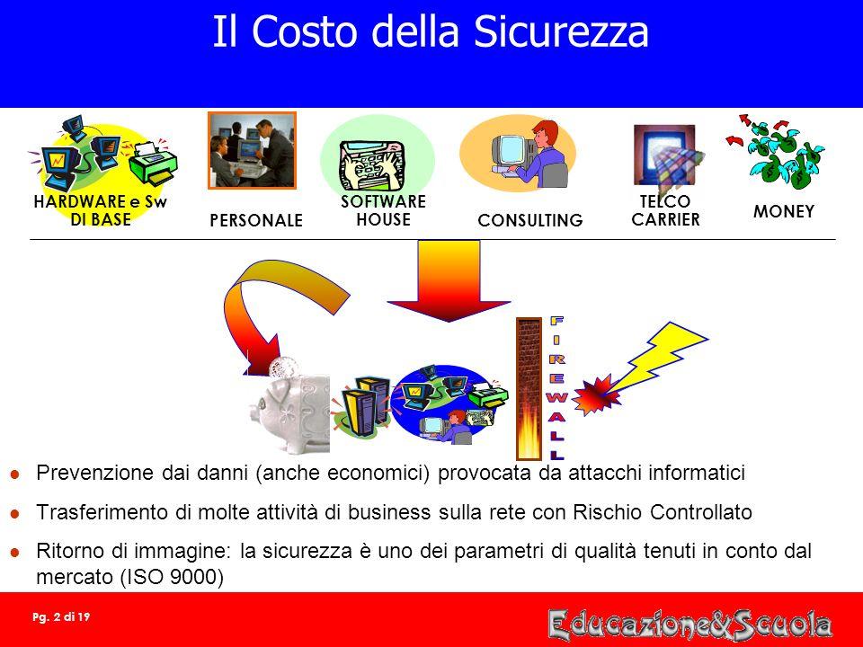 Security Fabio Navanteri Amministratore di sistema di Educazione&Scuola fabio@edscuola.it