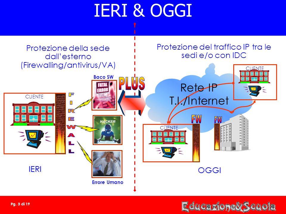 Pg. 2 di 19 Il Costo della Sicurezza l Prevenzione dai danni (anche economici) provocata da attacchi informatici l Trasferimento di molte attività di