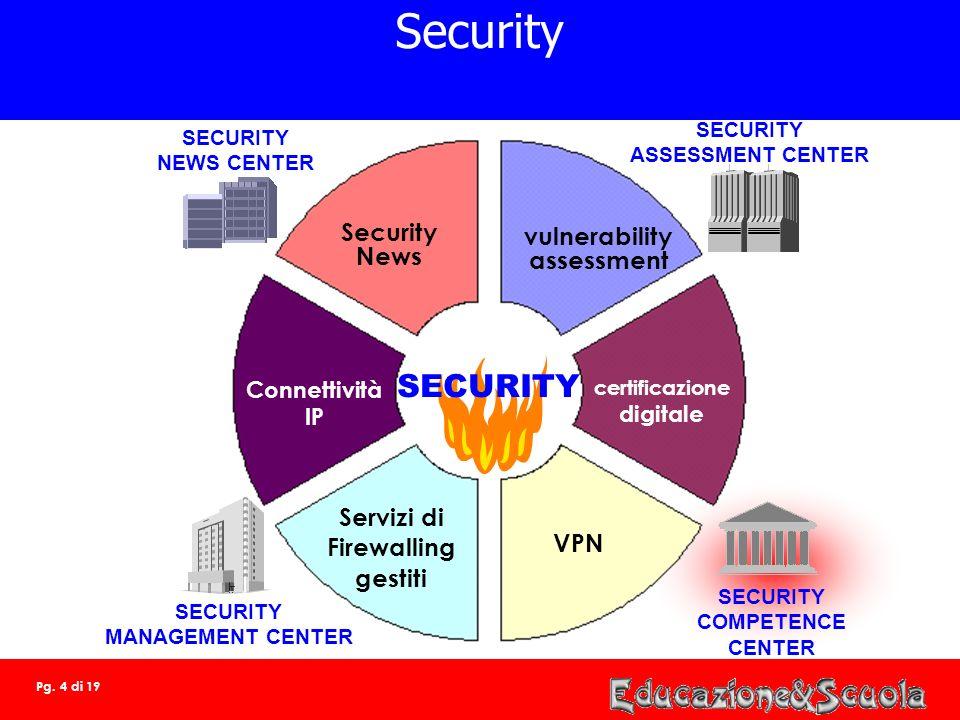 Pg. 3 di 19 IERI & OGGI Protezione del traffico IP tra le sedi e/o con IDC CLIENTE Baco SW Errore Umano Protezione della sede dallesterno (Firewalling