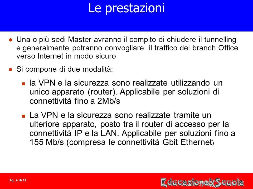 Pg. 5 di 19 INTERNET / Rete IP Reti private virtuali ( VPN ) Partner del Cliente Remote User (es. TeleWorker) Sede A Cliente Sede B Cliente Fornitore